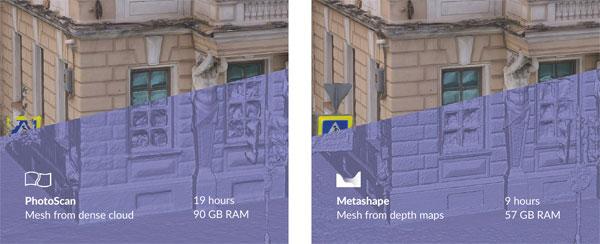 Porównanie oprogramowania Agisoft Photoscan i Metashape