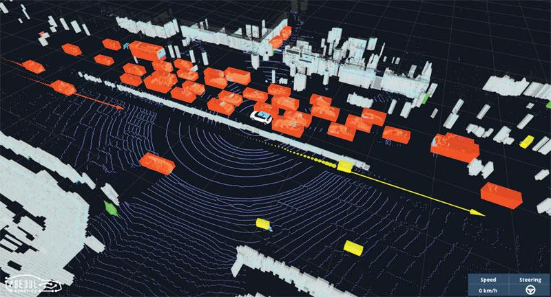 System Discovery firmy Seoul Robotics automatycznie rozpoznaje w chmurze punktów samochody, pieszych czy rowerzystów