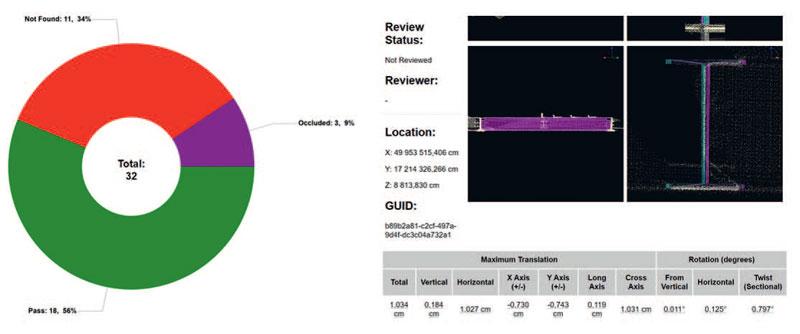 7. Wygenerowany interaktywny raport podsumowujący analizy (oprogramowanie Clearedge3D Verity)