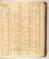 """<b class=pic_title>Alexis Hubert Jaillot """"Atlas Świata"""" Paryż, 1692 r.</b> <br /> <b class=pic_description style='font-size: 12px;'>podział administracyjny świata</b> <br /> <b class=pic_author > fot. Archiwum Główne Akt Dawnych, Warszawa</b><br />"""