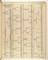 """<b class=pic_title>Alexis Hubert Jaillot """"Atlas Świata"""" Paryż, 1692 r.</b> <br /> <b class=pic_description style='font-size: 12px;'>podział administracyjny Hiszpanii</b> <br /> <b class=pic_author > fot. Archiwum Główne Akt Dawnych, Warszawa</b><br />"""