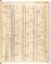 """<b class=pic_title>Alexis Hubert Jaillot """"Atlas Świata"""" Paryż, 1692 r.</b> <br /> <b class=pic_description style='font-size: 12px;'>podział administracyjny Królestwa Francji</b> <br /> <b class=pic_author > fot. Archiwum Główne Akt Dawnych, Warszawa</b><br />"""