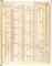"""<b class=pic_title>Alexis Hubert Jaillot """"Atlas Świata"""" Paryż, 1692 r.</b> <br /> <b class=pic_description style='font-size: 12px;'>podział administracyjny Wielkiej Brytanii</b> <br /> <b class=pic_author > fot. Archiwum Główne Akt Dawnych, Warszawa</b><br />"""