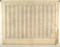 "<b class=pic_title>Alexis Hubert Jaillot ""Atlas Świata"" Paryż, 1692 r.</b> <br /> <b class=pic_description style='font-size: 12px;'>spis miast Anglii</b> <br /> <b class=pic_author > fot. Archiwum Główne Akt Dawnych, Warszawa</b><br />"