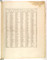 <b class=pic_title>Alexis Hubert Jaillot &quot;Atlas Świata&quot; Paryż, 1692 r.</b> <br /> <b class=pic_description style='font-size: 12px;'>spis miast księstwa Limbourg</b> <br /> <b class=pic_author > fot. Archiwum Główne Akt Dawnych, Warszawa</b><br />