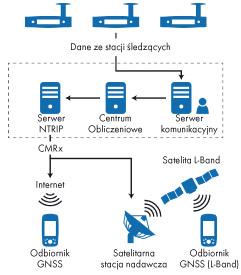 Schemat działania technologii RTX