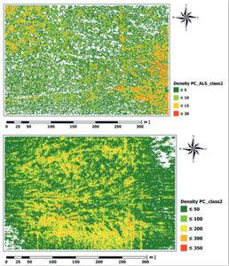 Porównanie gęstości pokrycia terenu: u góry ALS z 2015 r., u dołu Ricopter z2018 r.