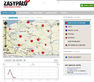 Zasypalo.pl: kryzysowy geoportal w 3 godziny