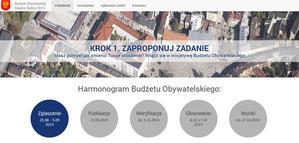 ISPiK: pierwsze wdrożenie Budżetu Obywatelskiego
