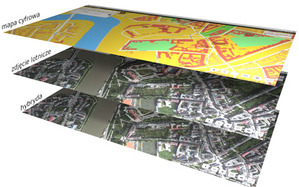 Zdjęcia lotnicze na mapach Panoramy Firm