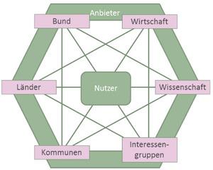 Niemcy ze strategią dla geoinformacji