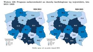 NIK: Mapy potrzeb zdrowotnych do poprawki <br /> Źródło: MPZ