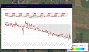 Sille: nowa usługa satelitarnego monitoringu deformacji