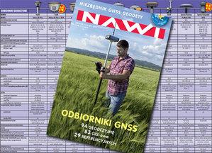 Premiera NAWI 2019: 210 odbiorników GNSS w jednym miejscu