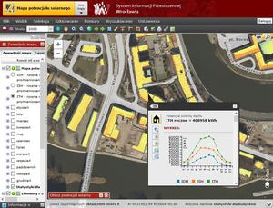 SIP Wrocławia z mapą potencjału solarnego miasta
