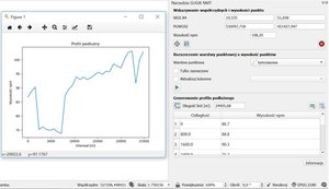 GUGiK nagradza aplikacje wykorzystujące jego usługę NMT <br /> Wtyczka GUGiK NMT dla QGIS