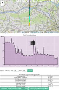 Lepsze profile terenu w serwisach Geo-Systemu