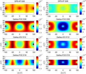 Nowy standard orbit satelitów Galileo opracowany przez naukowców z IGiG