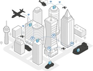 Nowy system wspierania dronów pomógł w walce z pożarem Biebrzańskiego PN <br /> Schemat systemu