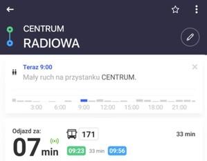 JakDojade poinformuje o natężeniu ruchu na przystankach