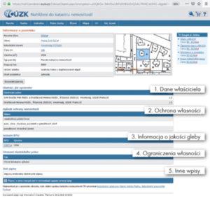 Uczmy się od innych: formy udostępniania danych katastralnych <br /> Czechy. Szczegółowe informacje o działce