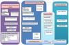 Powiat opolski zamawia wdrożenie e-usług