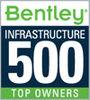 Bentley publikuje Top 500