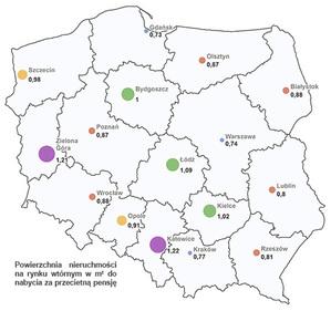 Ceny mieszkań a przeciętne zarobki w Polsce