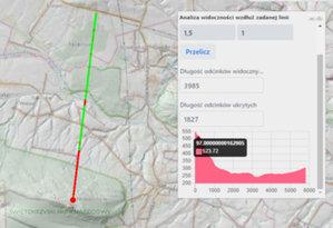 Analizy widoczności w Geoportalu <br /> Analiza wzdłuż zadanej linii