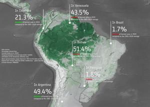 Satelity weryfikują medialny szum wokół zeszłorocznych pożarów Amazonii <br /> fot. Lizundia-Loiola, J., Pettinari, M.L., & Chuvieco, E. (2020)
