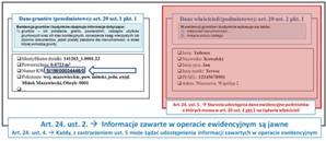 UODO pisze do powiatów ws. udostępniania numerów KW. GGK ripostuje