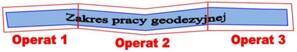 Czy MdcP musi dokładnie pokrywać się z obszarem zgłoszonej pracy geodezyjnej?