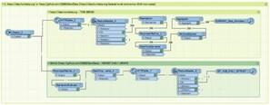 Wiedza na wagę zdrowia - FME pomaga zebrać dane o COVID-19 <br /> rys. 3