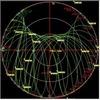 Kolejne kontrakty na modernizację GPS