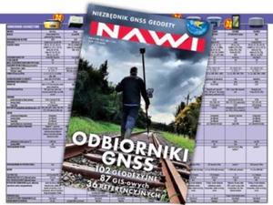 NAWI 2021: kompleksowo o nowościach na rynku nawigacji satelitarnej