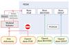 Procedury, schematy, obiekty, atrybuty... czyli rejestrowanie granic w EGiB