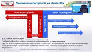 Wątpliwości OZZG ws. obowiązywania nowych standardów geodezyjnych <br /> Fragment prezentacji GGK
