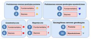 Konkurs na symbole punktów osnowy <br /> Obecnie używane symbole